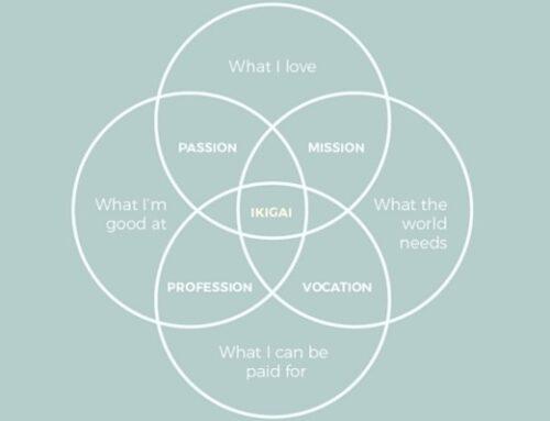 Hoe het vinden van je 'Ikigai' je leven kan veranderen
